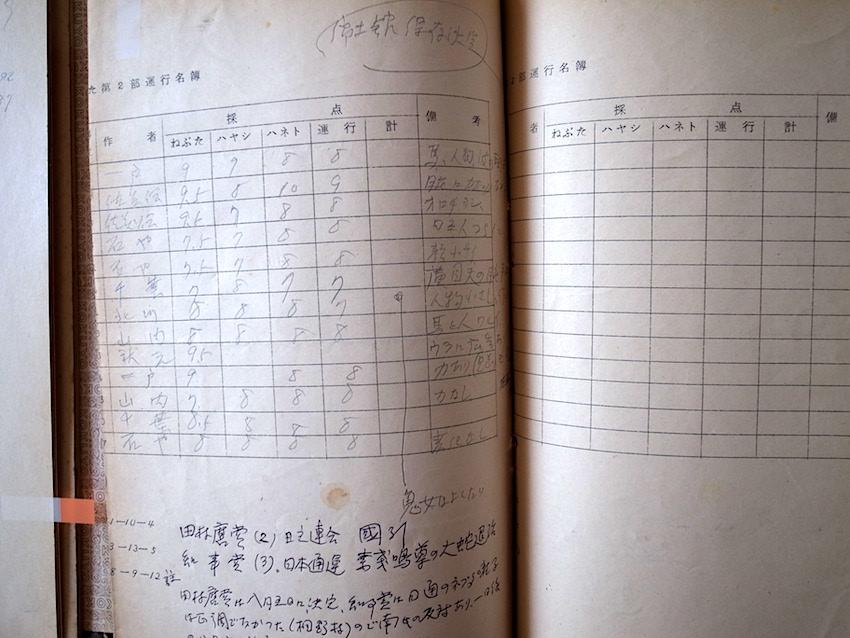 写真1 ねぶた審査採点表